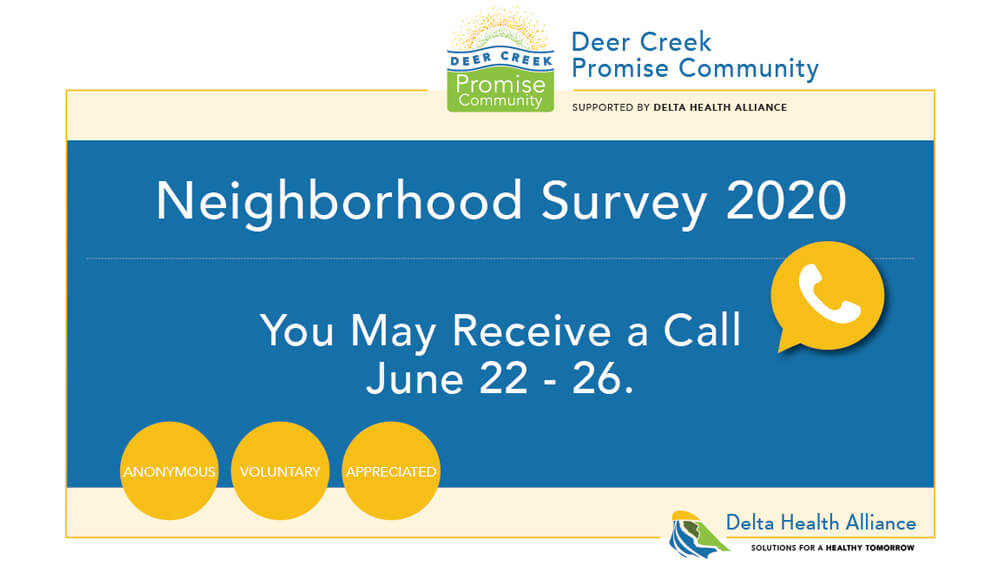 Neighborhood Survey